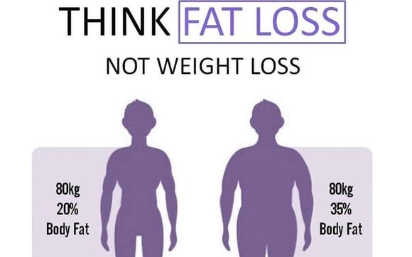 Think fat loss not weight loss