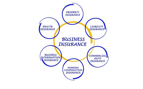 Commercial Insurance Brokers >> Commercial Insurance By All Risks Insurance Brokers