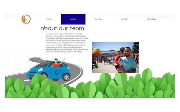Wordpress Web Design Development By Samoha Marketing In North Vancouver Bc Alignable