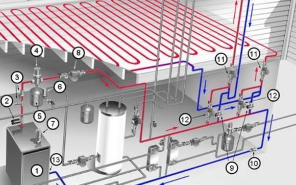 Radiant Floor Heating System Design