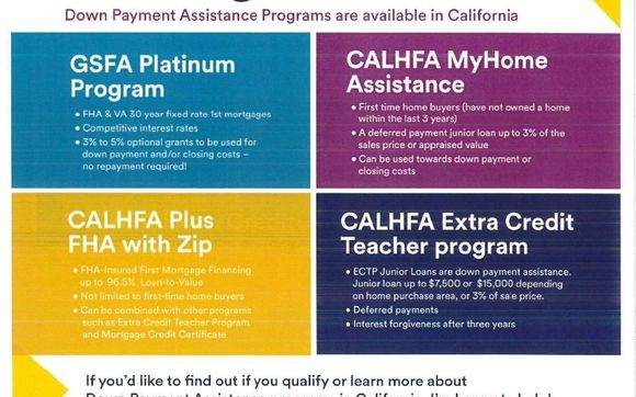 Down Payment Assistance Programs For First Time Homebuyers By Guild Mortgage Company In Walnut Creek Ca Alignable